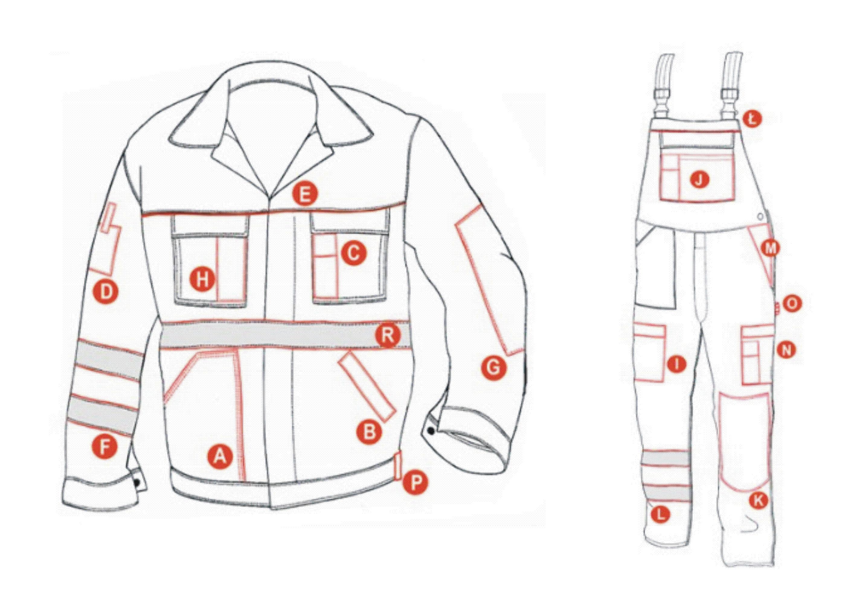 Szablon ubrani